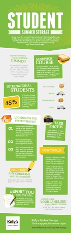 Kellys-Student-Storage-infographic1[1]